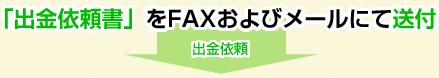 「出金依頼書」をFAX及びメールで送付