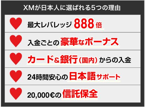 XMが日本人に選ばれる5つの理由
